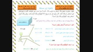 راهبرد زیر مسئله ریاضی هفتم