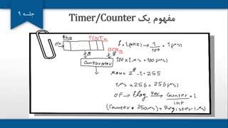 آموزش کاربردی AVR - جلسه 9