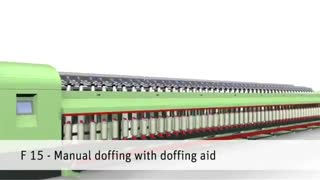 Rieter F15 / F35 Roving frame doffing process original animations