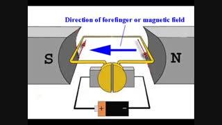 موتور های جریان مستقیم چطور کار می کنند؟